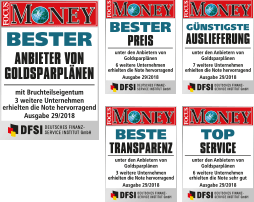 Focus Money 2018 - SOLIT ist beser Anbieter von Goldsparplänen - Siegelübersicht