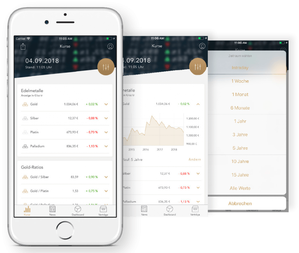 SOLIT App - Kurs-Screen Übersicht