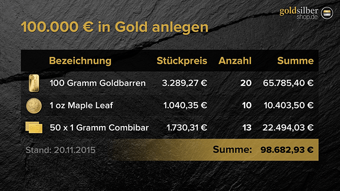 100.000 Euro in Gold anlegen